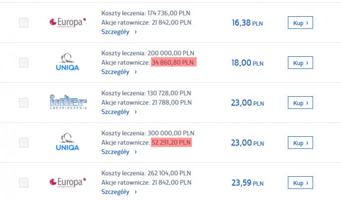 Lista polis w porównywarce bm.pl, na czerwono zaznaczyliśmy te korzystne.