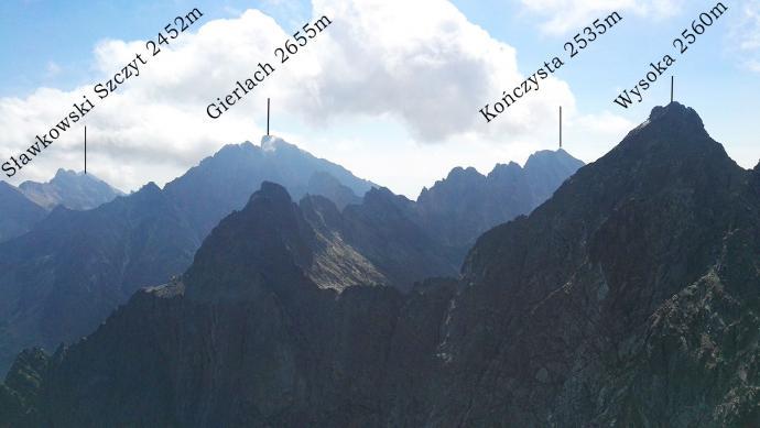Fragment panoramy z Rysów – część wschodnia