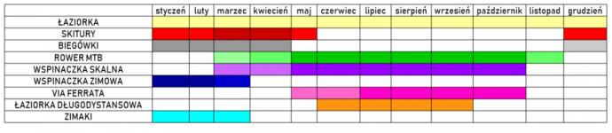 Infografika Kalendarza Góromaniaka :)